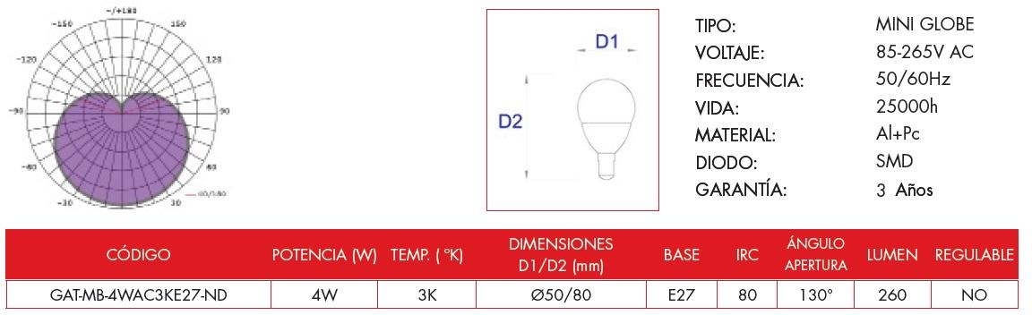 Características técnicas de la bombilla LED mini globo de la línea económica de Grealtec