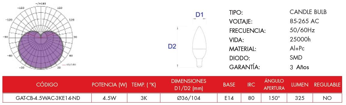 Características técnicas de la bombilla LED tipo vela de la línea económica de Grealtec